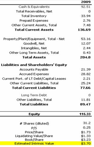 dlia_assets