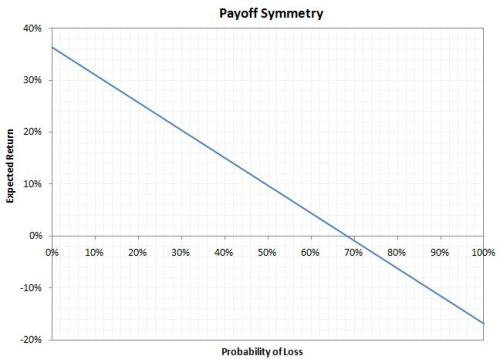 payoff.jpg?w=500&h=359