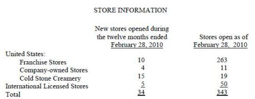 stores.jpg?w=500&h=194