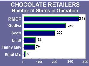 storescomparison.jpg?w=298&h=223